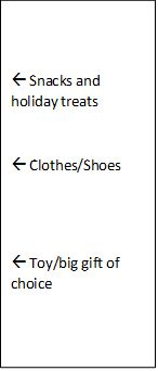 gift giving guide